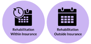 rehab programs icons